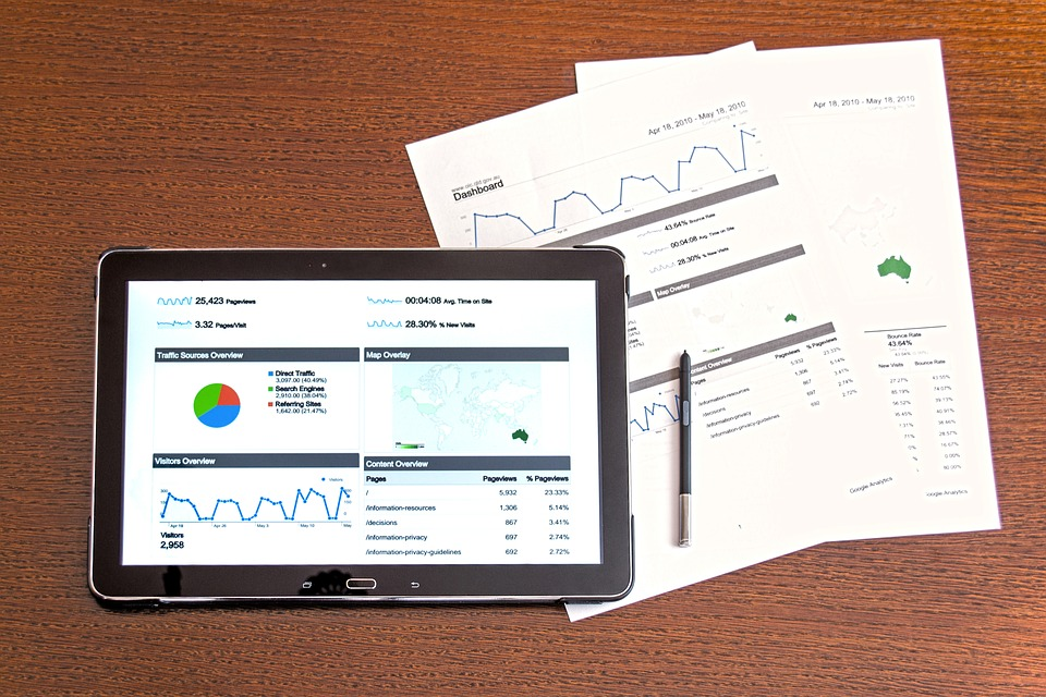 Setting Up Campaign Website Analytics